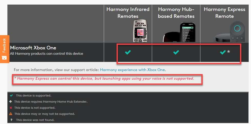 which harmony remote should you buy